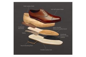 Khám phá kỹ nghệ đóng đế giày nam
